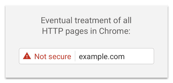 Non-SSL website, HTTPS, secured website, Google Chrome